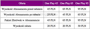rabay-kwotowy-caly-okres-umowy