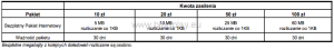 Darmowy pakiet internetowy - GaduAir