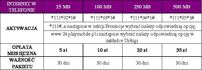 play pakiety internetu na karte